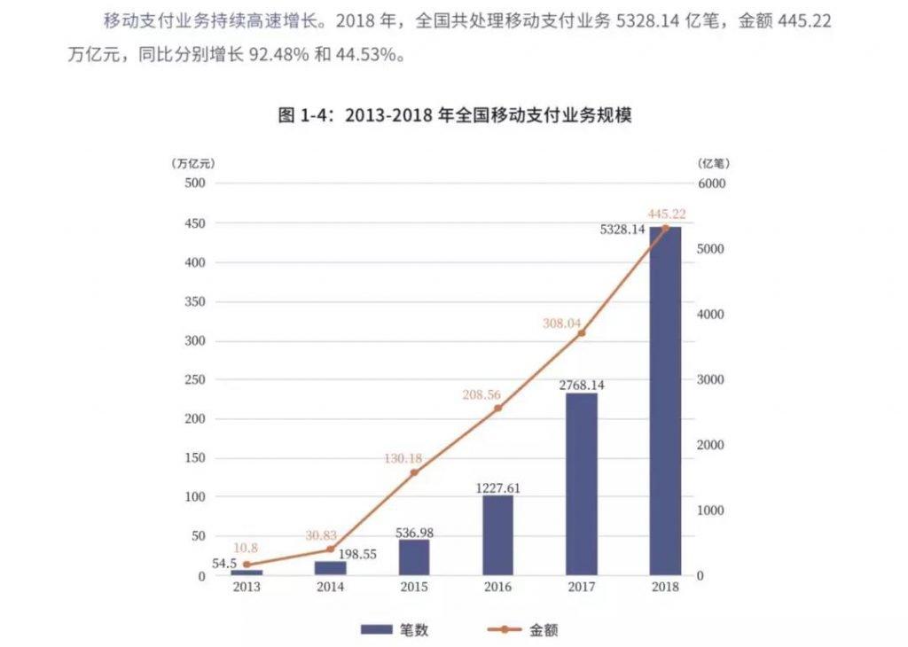 《2019中国支付清算行业社会责任报告》