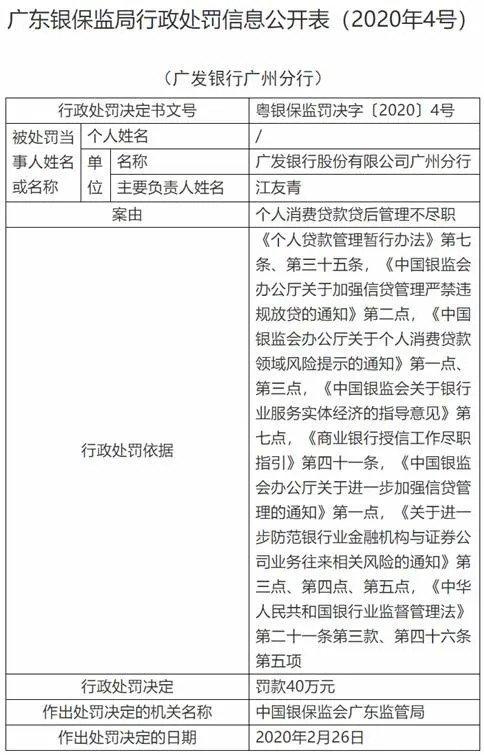 广发信用卡分期被投诉,惨遭银保监处罚!