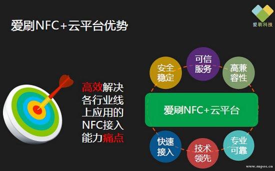 Apple Pay卷起NFC支付潮 NFC+云平台助力行业应用
