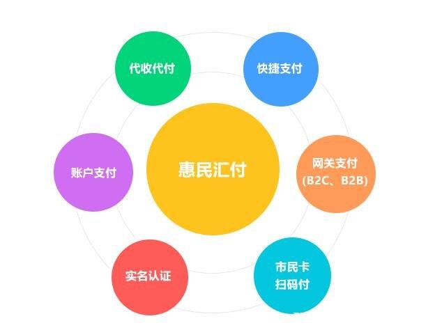 杭州市民卡有限公司