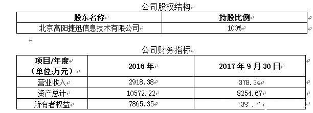 北京一九付支付科技公司转让项目1.jpg