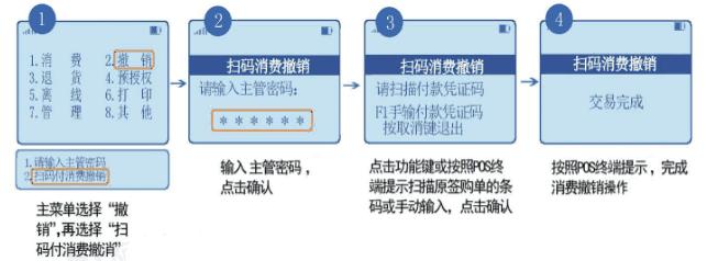 收款扫码撤销交易流程